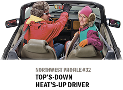 Automobile insurance for the Northwest